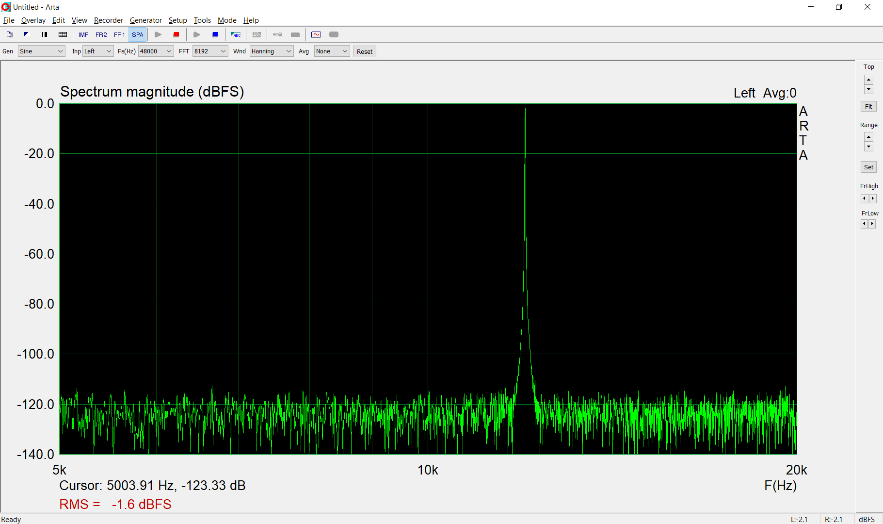 Klicke auf die Grafik für eine größere Ansicht  Name:Jitter-Messung-Pre-Out-mit_-0dB-Lautstärke.png Hits:142 Größe:83,5 KB ID:56212