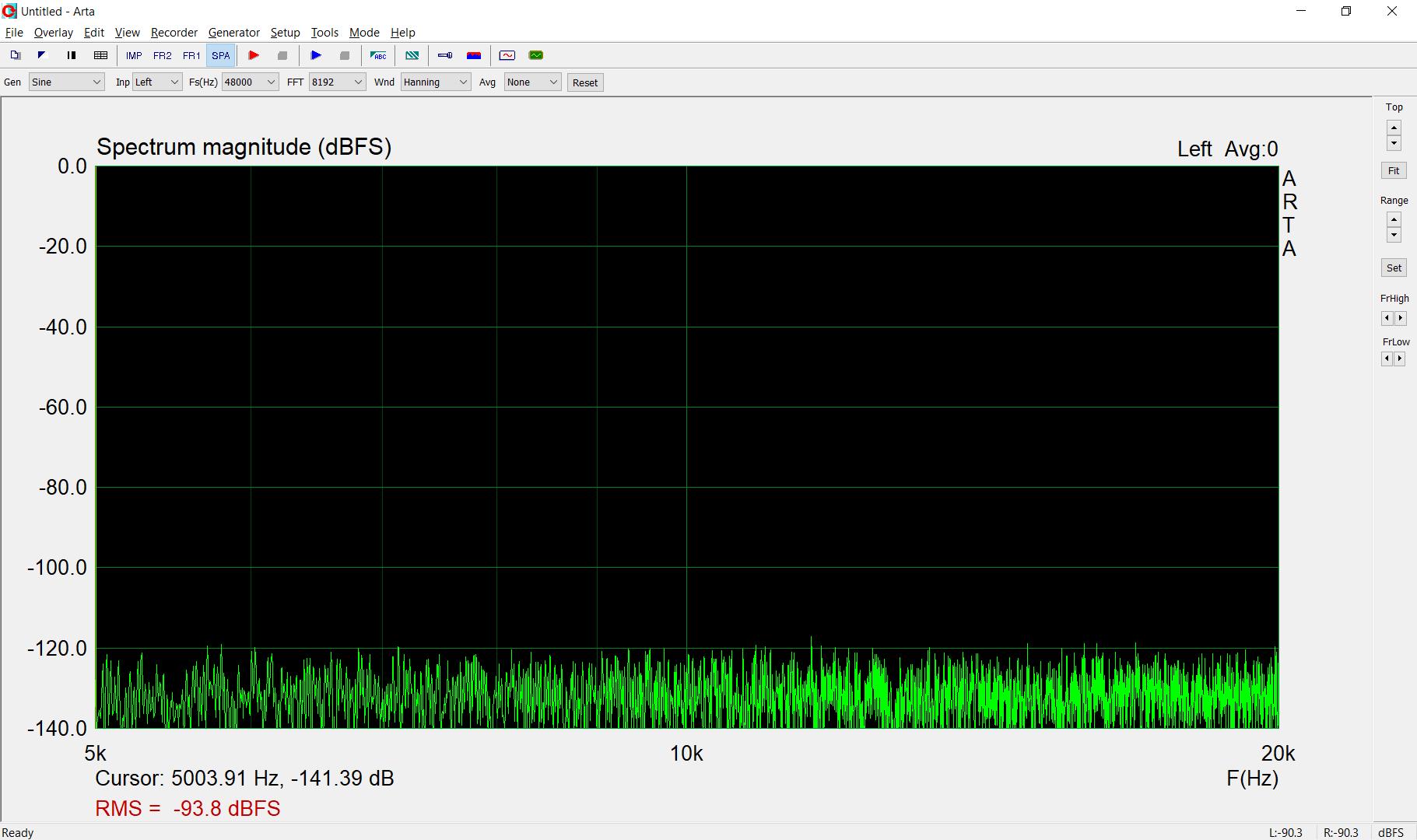 Klicke auf die Grafik für eine größere Ansicht  Name:Jitter-Messung-ohne-Input.png Hits:141 Größe:79,8 KB ID:56214