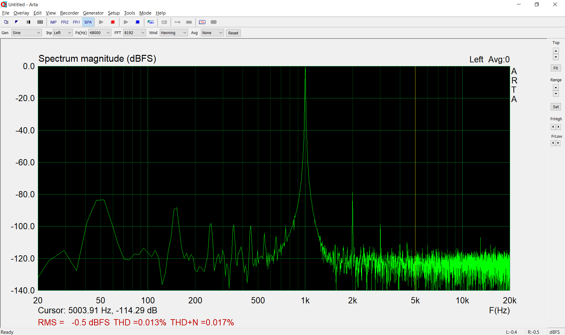 Klicke auf die Grafik für eine größere Ansicht  Name:1kHz-Messung-Pre-Out-mit_-0dB-Lautstärke.png Hits:142 Größe:105,7 KB ID:56216