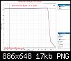 Klicke auf die Grafik für eine größere Ansicht  Name:ICEPower 125 watt stereo class D amplifier Regulated Power 4 Ohm Audio Measurements.png Hits:115 Größe:17,0 KB ID:53684