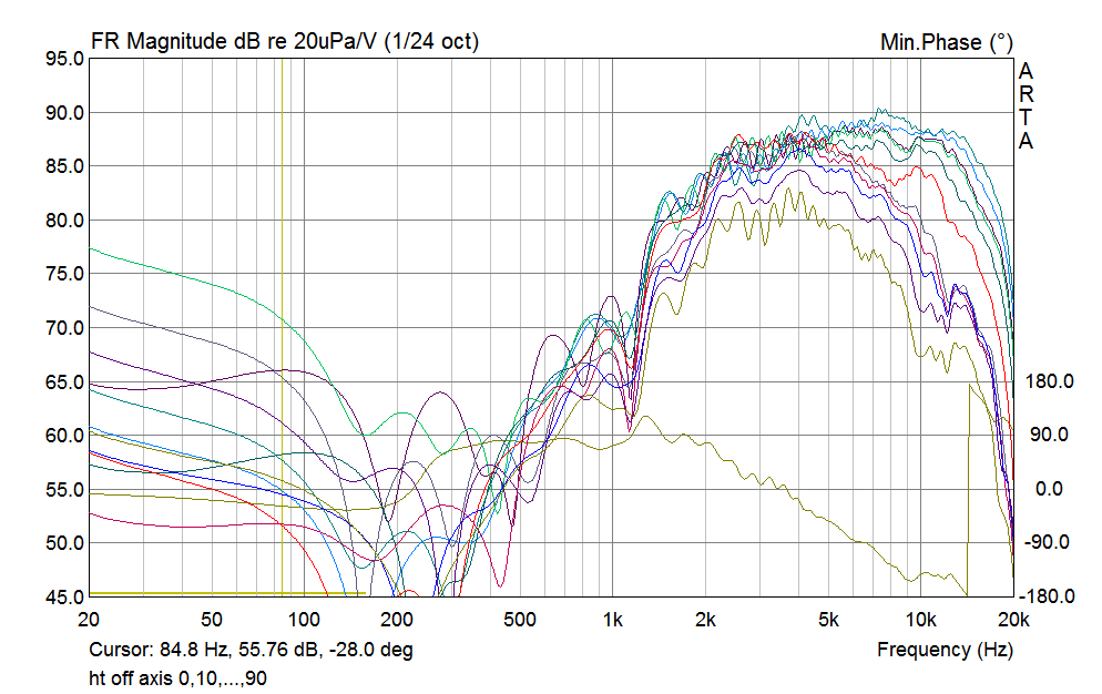 Klicke auf die Grafik für eine größere Ansicht  Name:ht_hor_off_axis.png Hits:883 Größe:61,4 KB ID:50126