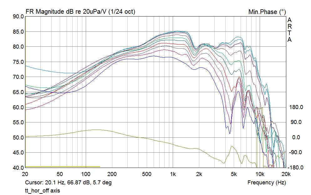 Klicke auf die Grafik für eine größere Ansicht  Name:tt_hor_off_axis.png Hits:881 Größe:51,8 KB ID:50127