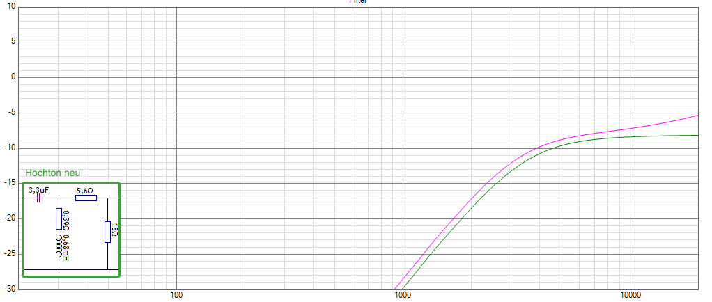 Name:  hochton_filter_änderung.png Hits: 189 Größe:  27,6 KB