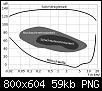 Klicke auf die Grafik für eine größere Ansicht  Name:800px-Hoerflaeche.svg.png Hits:109 Größe:59,2 KB ID:51400