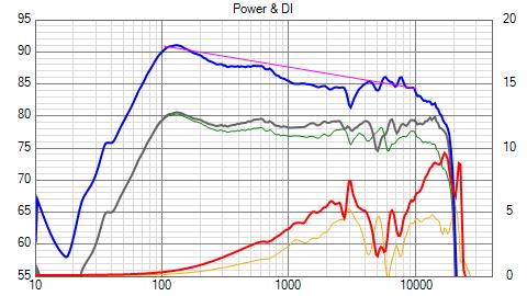 Klicke auf die Grafik für eine größere Ansicht  Name:hor0and30.png Hits:319 Größe:31,2 KB ID:51807