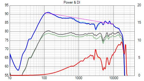 Klicke auf die Grafik für eine größere Ansicht  Name:versionsvergleich.png Hits:321 Größe:30,7 KB ID:51808