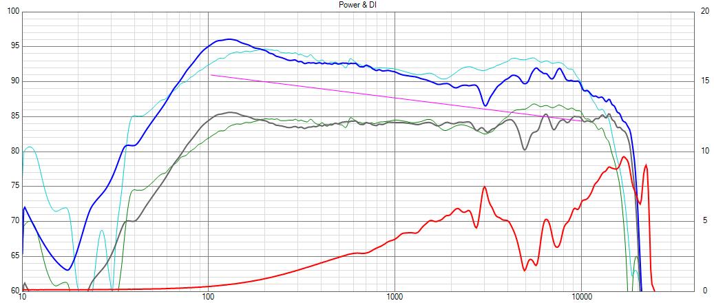 Name:  p3esr_v1r_vs_MLWR_Mk7c.png Hits: 191 Größe:  79,0 KB