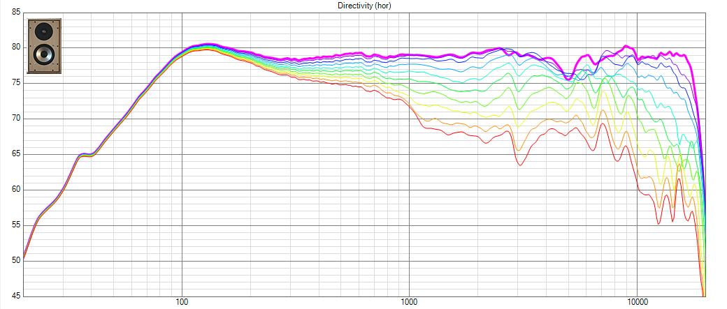Klicke auf die Grafik für eine größere Ansicht  Name:p3_off_axis.png Hits:165 Größe:112,8 KB ID:53419