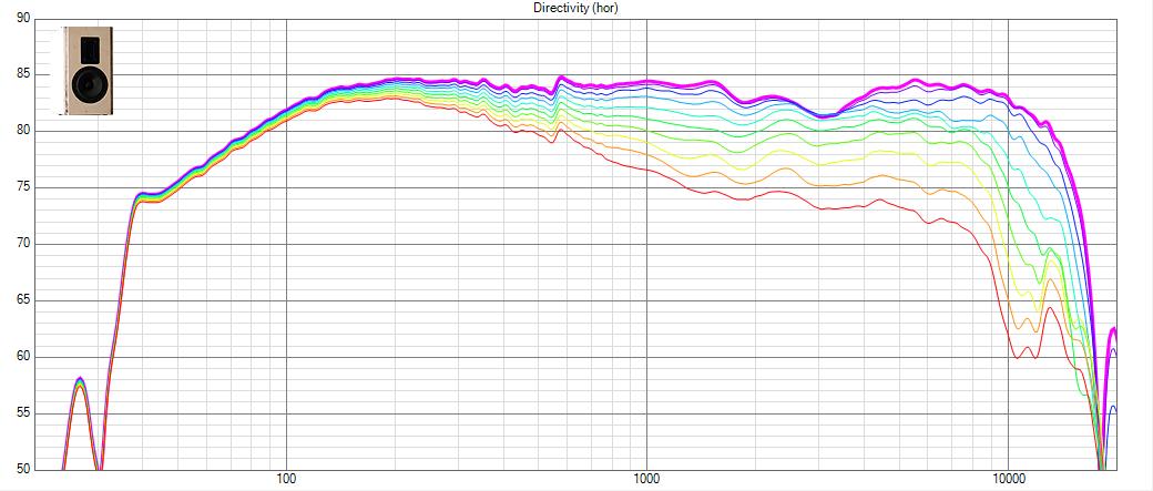 Klicke auf die Grafik für eine größere Ansicht  Name:MLWR_off_axis.png Hits:166 Größe:93,4 KB ID:53424