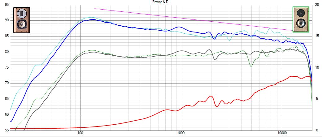 Klicke auf die Grafik für eine größere Ansicht  Name:a5_vs_p3.png Hits:165 Größe:82,8 KB ID:53426