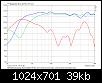 Klicke auf die Grafik für eine größere Ansicht  Name:SPL_Nah_BR30cm_AuslassCassisSumme.png Hits:52 Größe:39,4 KB ID:52835