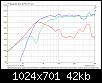 Klicke auf die Grafik für eine größere Ansicht  Name:SPL_Nah_BR20cm_AuslassCassisSumme10HzVolBaff.png Hits:66 Größe:41,8 KB ID:52882