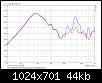 Klicke auf die Grafik für eine größere Ansicht  Name:SPL_Nah_BR20cm_Auslass_muoBed.png Hits:52 Größe:44,1 KB ID:52971