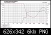 Klicke auf die Grafik für eine größere Ansicht  Name:PT68168_Boxsim_EQ1_SPL+Imp.png Hits:65 Größe:6,0 KB ID:60064