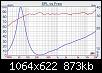 Klicke auf die Grafik für eine größere Ansicht  Name:210405 W4-1879 Fgand und Impedanz.PNG Hits:14 Größe:873,4 KB ID:60122