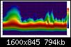 Klicke auf die Grafik für eine größere Ansicht  Name:spektrogramm 4m ohne (normiert).png Hits:30 Größe:793,9 KB ID:58363
