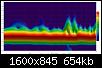 Klicke auf die Grafik für eine größere Ansicht  Name:spektrogramm 4m equalizer (normiert).png Hits:27 Größe:654,3 KB ID:58364