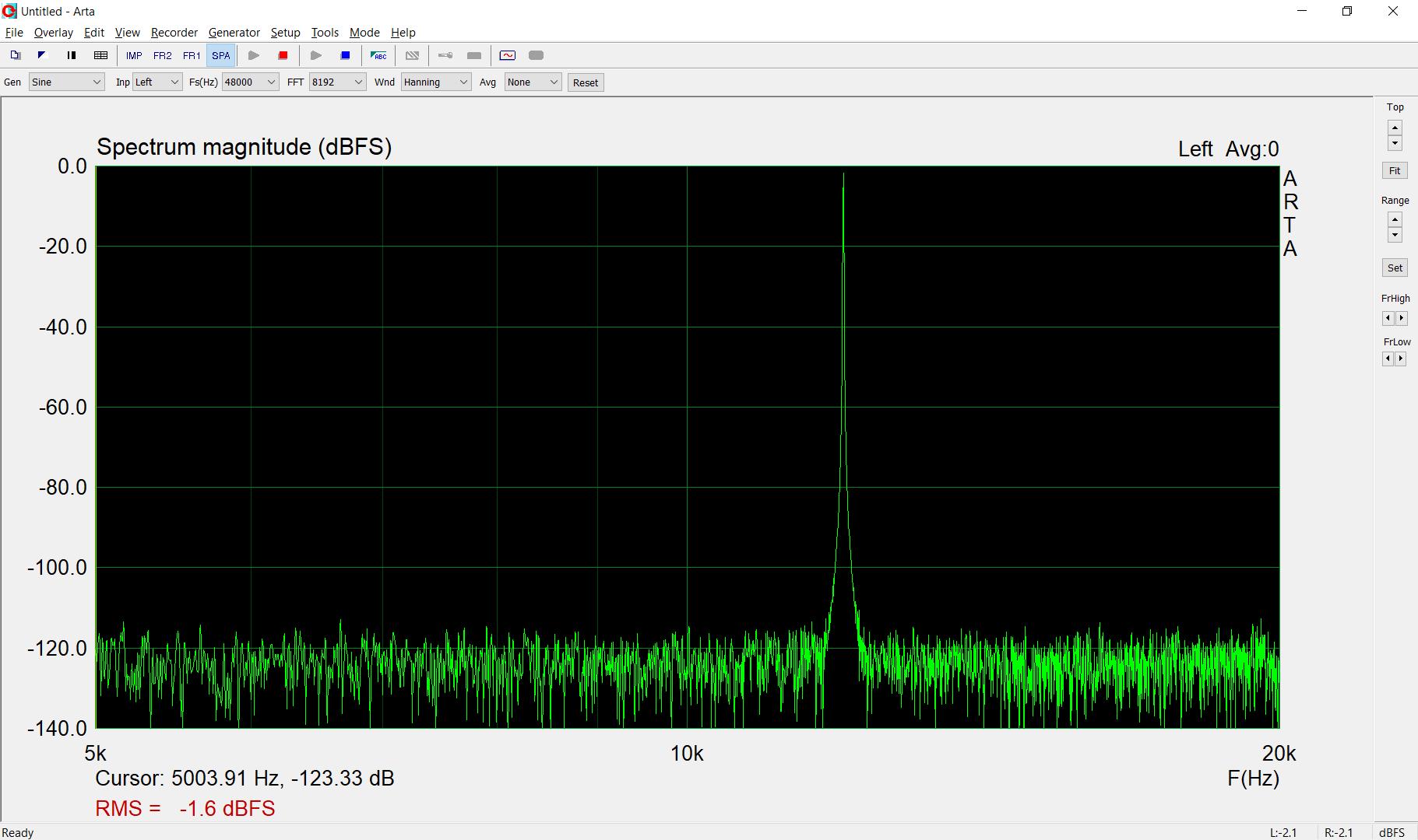 Klicke auf die Grafik für eine größere Ansicht  Name:Jitter-Messung-Pre-Out-mit_-0dB-Lautstärke.png Hits:145 Größe:83,5 KB ID:56212