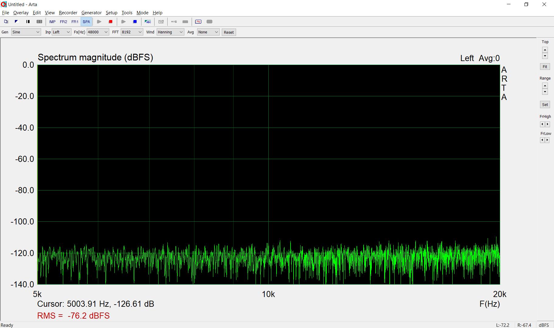 Klicke auf die Grafik für eine größere Ansicht  Name:Jitter-Messung-an-Verstärkerausgang-kein-Signal-vom-Player.png Hits:144 Größe:82,5 KB ID:56213