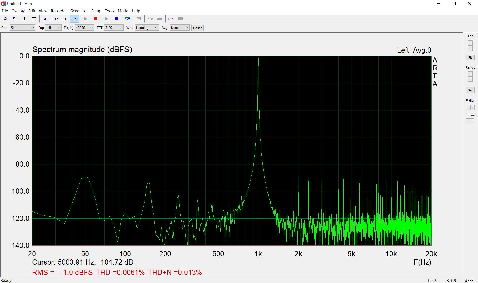 Klicke auf die Grafik für eine größere Ansicht  Name:1kHz-Messung-Rec-Out.png Hits:148 Größe:110,6 KB ID:56215