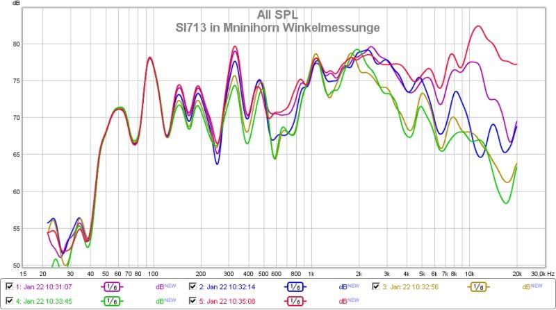 Klicke auf die Grafik für eine größere Ansicht  Name:Minihorn Sl 713 Winkelmessungen.jpg Hits:1439 Größe:104,5 KB ID:52531