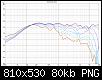 Klicke auf die Grafik für eine größere Ansicht  Name:Kiano_new Directivity (hor).png Hits:140 Größe:80,1 KB ID:61295