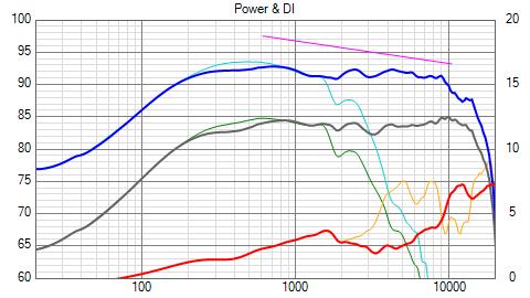Klicke auf die Grafik für eine größere Ansicht  Name:mlwr_LS35_Power+DI_full.png Hits:134 Größe:28,1 KB ID:50182