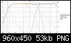 Klicke auf die Grafik für eine größere Ansicht  Name:Partyboxen_3_offen_SPL_no_AP.png Hits:23 Größe:53,2 KB ID:50220