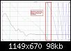 Klicke auf die Grafik für eine größere Ansicht  Name:PhaseOhneAllpassfilter.png Hits:18 Größe:98,1 KB ID:50223