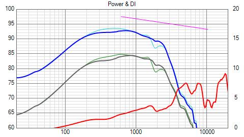 Klicke auf die Grafik für eine größere Ansicht  Name:mlwr_LS35_Power+DI.png Hits:339 Größe:26,7 KB ID:50183