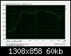 Klicke auf die Grafik für eine größere Ansicht  Name:Line12@100mWproLS@1m0°sm10.png Hits:304 Größe:60,0 KB ID:55083