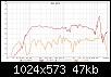 Klicke auf die Grafik für eine größere Ansicht  Name:BeeperErsteMessungLinksSkasliert.png Hits:93 Größe:47,4 KB ID:51466