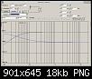 Klicke auf die Grafik für eine größere Ansicht  Name:BassCadKorrekteInduktivität.png Hits:15 Größe:17,9 KB ID:51479