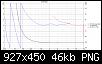 Klicke auf die Grafik für eine größere Ansicht  Name:Moni_DXT_Phasenspielereien_Total.png Hits:27 Größe:45,8 KB ID:50252
