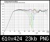 Klicke auf die Grafik für eine größere Ansicht  Name:2021-01-10 18_33_12-Boxsim V2.1 - VISATON-Edition [C__Users_Raphael Specht_Downloads_Center_Dopp.png Hits:28 Größe:22,5 KB ID:58266