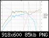 Klicke auf die Grafik für eine größere Ansicht  Name:VituixCAD SPL.png Hits:20 Größe:85,0 KB ID:58279
