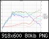 Klicke auf die Grafik für eine größere Ansicht  Name:VituixCAD Power+DI.png Hits:15 Größe:80,1 KB ID:58280