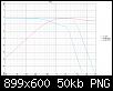 Klicke auf die Grafik für eine größere Ansicht  Name:VituixCAD Filter.png Hits:13 Größe:50,3 KB ID:58281