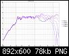 Klicke auf die Grafik für eine größere Ansicht  Name:VituixCAD Directivity (hor).png Hits:18 Größe:77,7 KB ID:58282