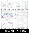 Klicke auf die Grafik für eine größere Ansicht  Name:VituixCAD Six-pack.png Hits:23 Größe:131,5 KB ID:58285
