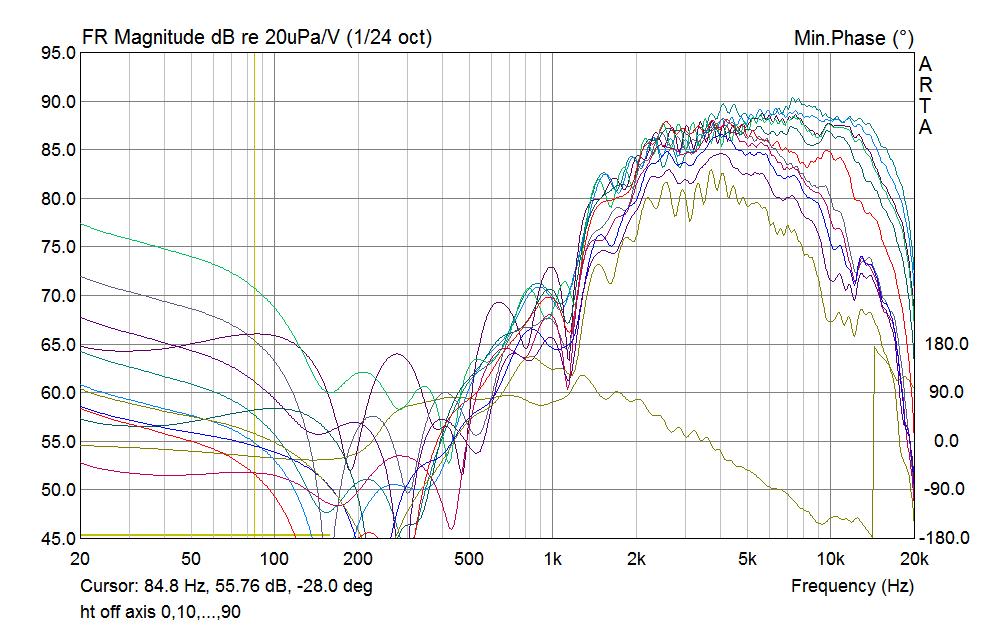 Klicke auf die Grafik für eine größere Ansicht  Name:ht_hor_off_axis.png Hits:713 Größe:61,4 KB ID:50126