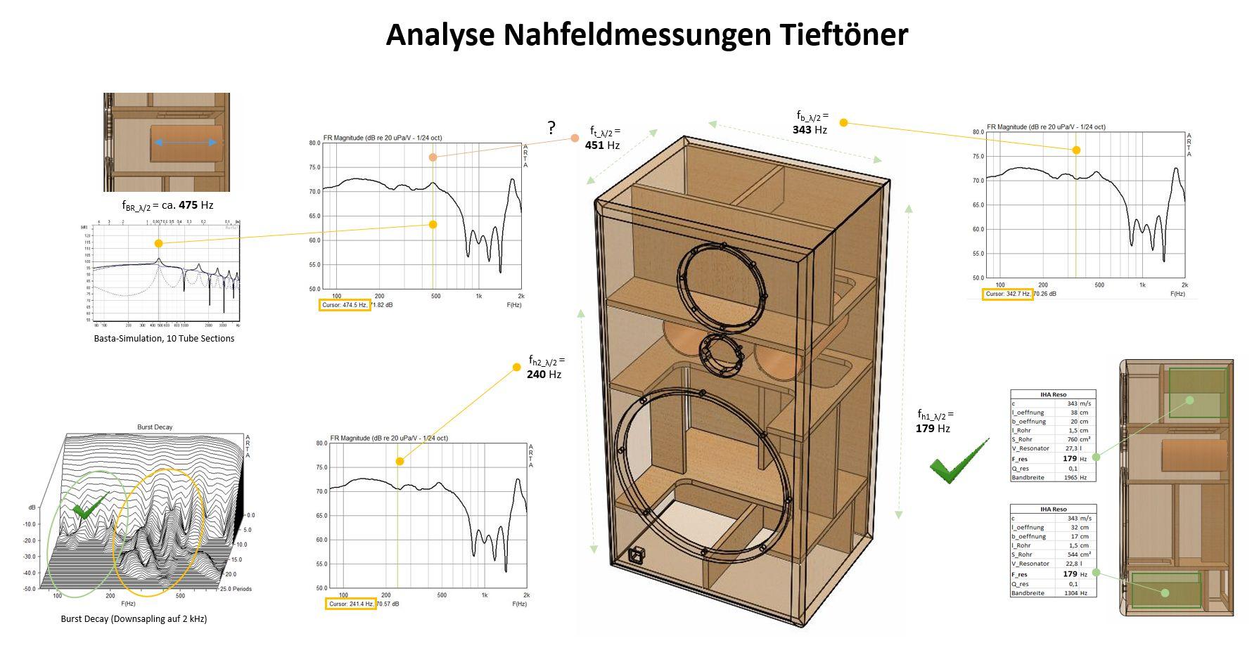 Name:  AnalyseTTNF.jpg Hits: 626 Größe:  197,7 KB