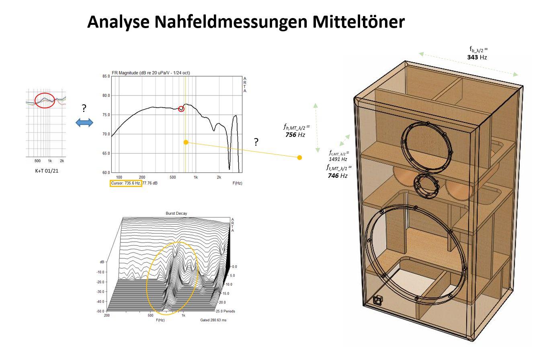 Name:  AnalyseMTNF.jpg Hits: 611 Größe:  136,4 KB