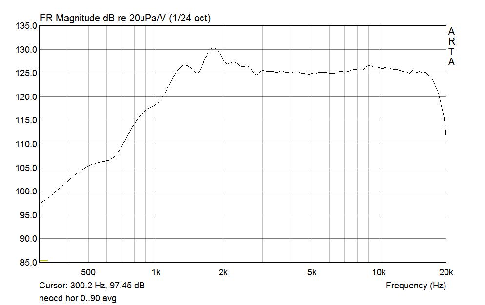 Klicke auf die Grafik für eine größere Ansicht  Name:neocd_hor_avg.png Hits:789 Größe:30,9 KB ID:54522
