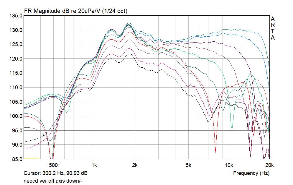 Klicke auf die Grafik für eine größere Ansicht  Name:neocd_ver_off_axis_down.png Hits:782 Größe:51,2 KB ID:54523