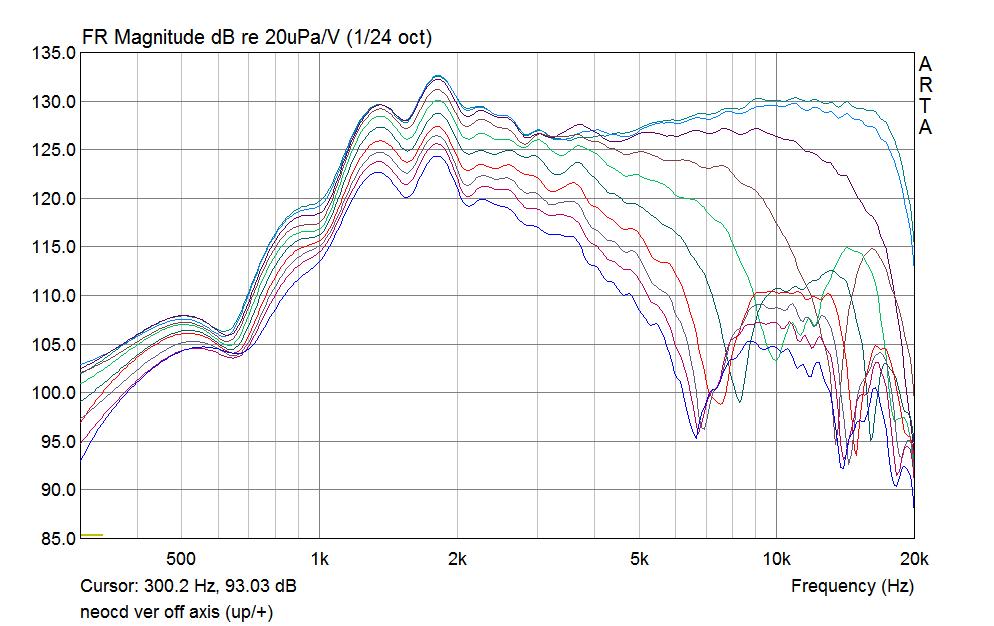 Klicke auf die Grafik für eine größere Ansicht  Name:neocd_ver_off_axis_up.png Hits:784 Größe:50,8 KB ID:54524