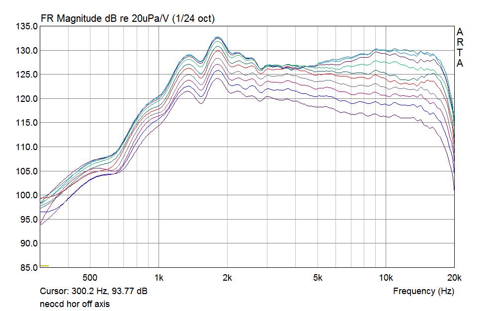 Klicke auf die Grafik für eine größere Ansicht  Name:neocd_hor_off_axis.png Hits:784 Größe:45,6 KB ID:54525