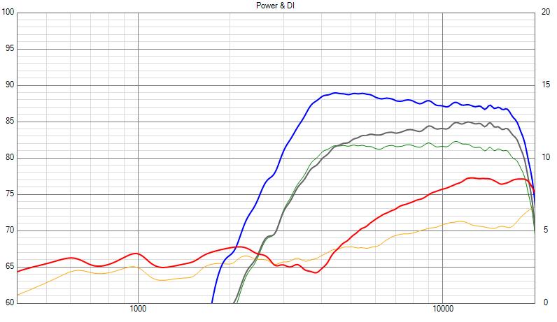 Klicke auf die Grafik für eine größere Ansicht  Name:neocd_beschaltet.png Hits:783 Größe:46,6 KB ID:54526