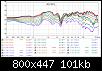 Klicke auf die Grafik für eine größere Ansicht  Name:Heco Interior 430 S 0-90 R 5,5ms Fenster.png Hits:18 Größe:101,4 KB ID:56859