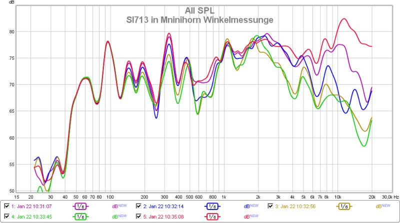 Klicke auf die Grafik für eine größere Ansicht  Name:Minihorn Sl 713 Winkelmessungen.jpg Hits:963 Größe:104,5 KB ID:52531